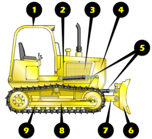 Crawler Dozer Inspection Illustration