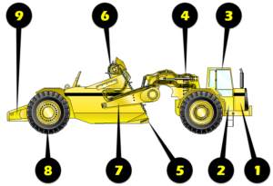 Elevating Scraper Inspection Illustration