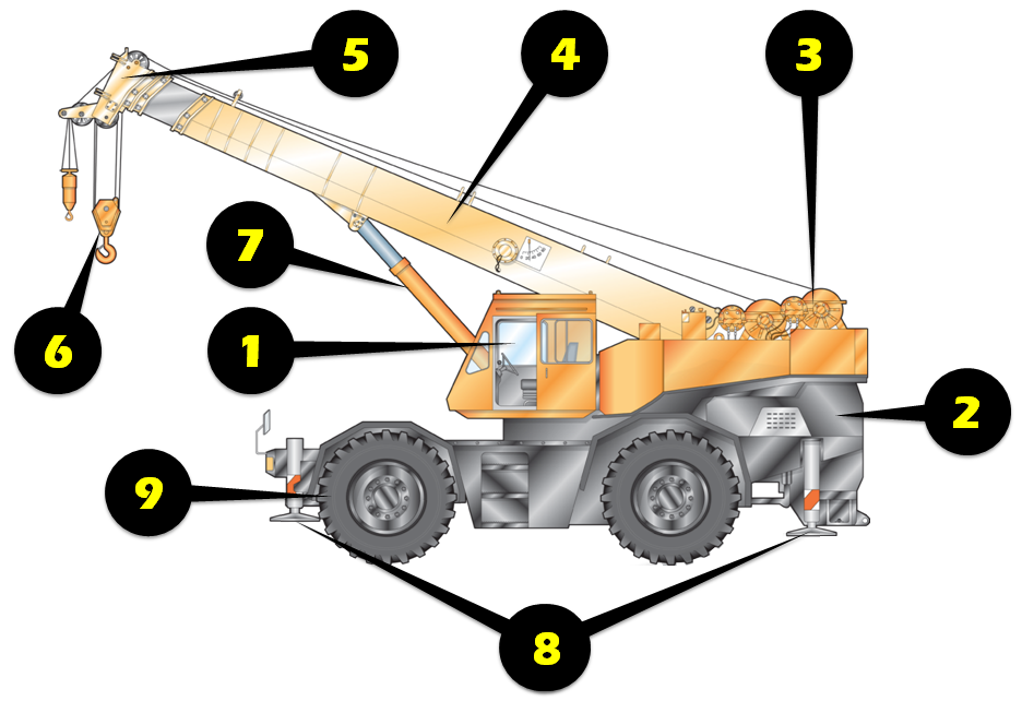 Rough Terrain Crane Inspection Illustration