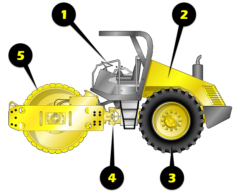 Single Drum Compactor Inspection Illustration