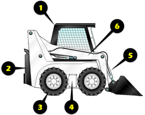 Skid Steer Loader Inspection Illustration