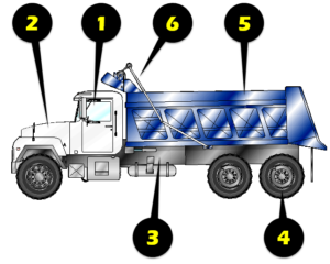 Tandem Dump Truck Inspection Illustration