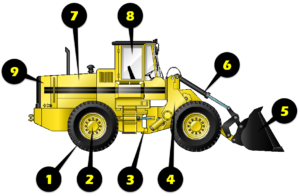 Wheel Loader Inspection Illustration